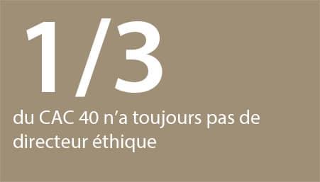 Indice_CAC40_éthique
