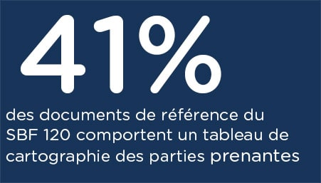 Indice-document-de-reference-cartographie-parties-prenantes