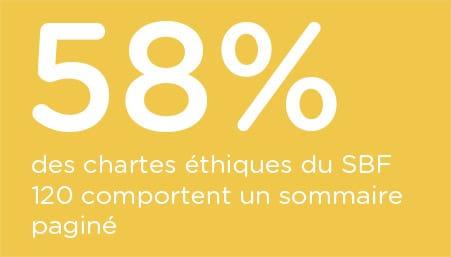 indice-charte-ethique-sommaire-pagine