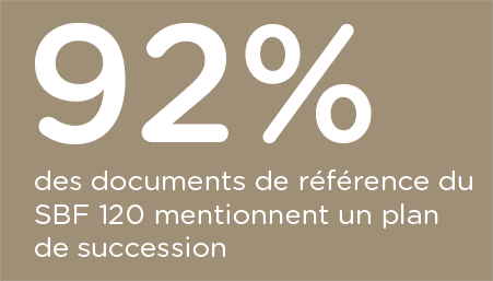 indice-document-de-reference-plan-de-succession-SBF120